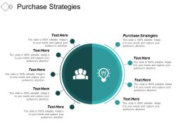 Purchase Strategies Ppt Powerpoint Presentation Show Guidelines Cpb