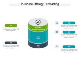 Purchase Strategy Forecasting Ppt Powerpoint Presentation Ideas Tips Cpb