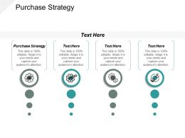 Purchase Strategy Ppt Powerpoint Presentation Slides Example Topics Cpb