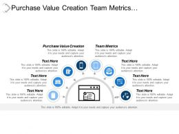 Purchase Value Creation Team Metrics Responsible Planning Content Format