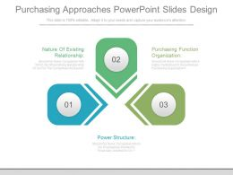 Purchasing Approaches Powerpoint Slides Design