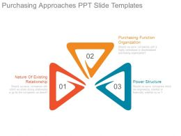 purchasing_approaches_ppt_slide_templates_Slide01