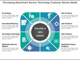 Purchasing Assortment Service Technology Customer Service Model