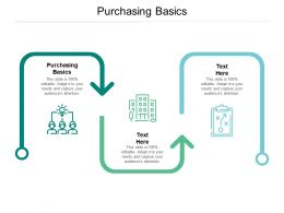 Purchasing Basics Ppt Powerpoint Presentation File Icon Cpb