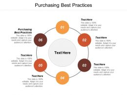 Purchasing Best Practices Ppt Powerpoint Presentation Professional Background Designs Cpb