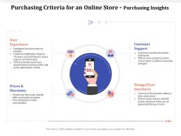 Purchasing Criteria For An Online Store Purchasing Insights Major Ppt Powerpoint Presentation Images