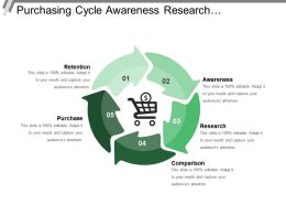 Purchasing Cycle Awareness Research Comparison Purchase