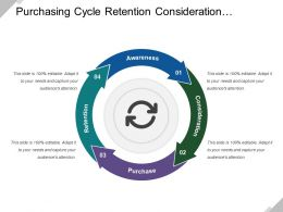 Purchasing Cycle Retention Consideration Purchase Retention