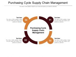 Purchasing Cycle Supply Chain Management Ppt Powerpoint Presentation Infographic Cpb