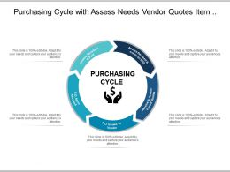 Purchasing Cycle With Assess Needs Vendor Quotes Item And Invoice Received