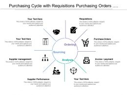 Purchasing Cycle With Requisitions Purchasing Orders Invoice Supplier Performance And Management