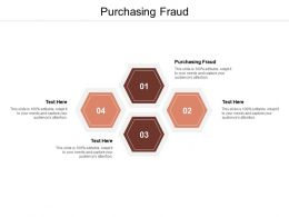 Purchasing Fraud Ppt Powerpoint Presentation Designs Download Cpb