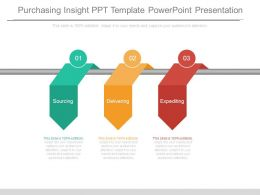Purchasing Insight Ppt Template Powerpoint Presentation
