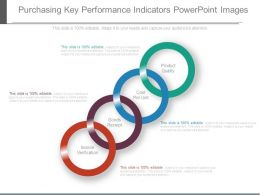 Purchasing Key Performance Indicators Powerpoint Images
