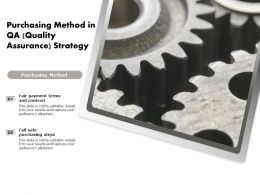 Purchasing Method In QA Quality Assurance Strategy