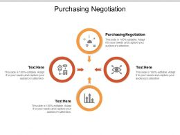 Purchasing Negotiation Ppt Powerpoint Presentation Infographic Template Slides Cpb