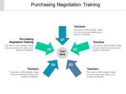 Purchasing Negotiation Training Ppt Powerpoint Presentation Layouts Outfit Cpb