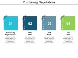Purchasing Negotiations Ppt Powerpoint Presentationmodel Brochure Cpb