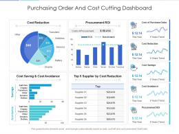 Purchasing Order And Cost Cutting Dashboard Powerpoint Template
