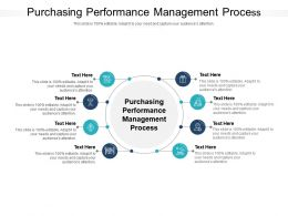 Purchasing Performance Management Process Ppt Powerpoint Presentation Summary Guidelines Cpb