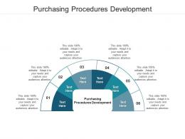 Purchasing Procedures Development Ppt Powerpoint Presentation Pictures Samples Cpb
