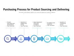 Purchasing Process For Product Sourcing And Delivering