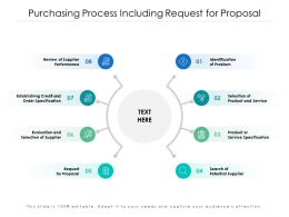 Purchasing Process Including Request For Proposal