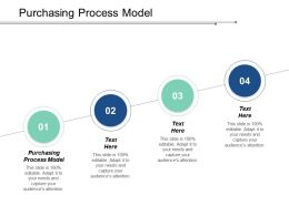 Purchasing Process Model Ppt Powerpoint Presentation Gallery Designs Download Cpb