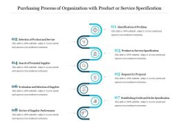 Purchasing Process Of Organization With Product Or Service Specification