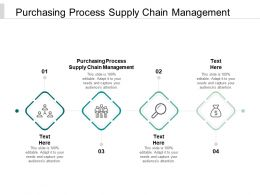 Purchasing Process Supply Chain Management Ppt Powerpoint Presentation Portfolio Format Ideas Cpb