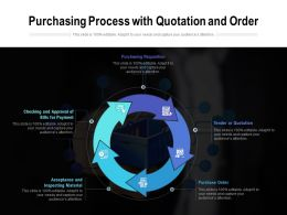 Purchasing Process With Quotation And Order