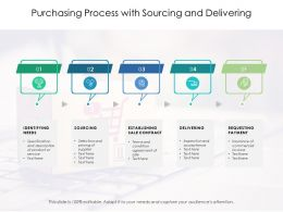 Purchasing Process With Sourcing And Delivering