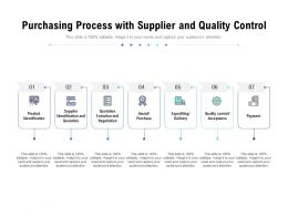 Purchasing Process With Supplier And Quality Control