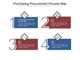 Purchasing Procurement Process Map Ppt Powerpoint Presentation Gallery Guidelines Cpb
