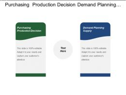 Purchasing Production Decision Demand Planning Supply Resource Scheduling