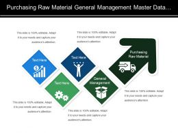 Purchasing Raw Material General Management Master Data Management