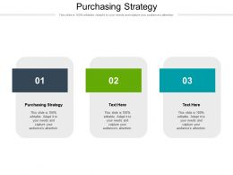Purchasing Strategy Ppt Powerpoint Presentation Visual Aids Deck Cpb