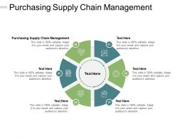 Purchasing Supply Chain Management Ppt Powerpoint Presentation Infographic Template Cpb
