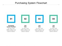 Purchasing System Flowchart Ppt Powerpoint Presentation Infographics Slide Download Cpb