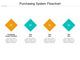Purchasing System Flowchart Ppt Powerpoint Presentation Inspiration Graphics Example Cpb