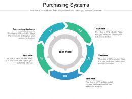 Purchasing Systems Ppt Powerpoint Presentation Icon Graphics Cpb