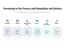 Purchasing To Pay Process With Requisition And Delivery