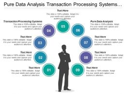 Pure Data Analysis Transaction Processing Systems Management Control