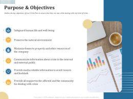 Purpose And Objectives External Public M2013 Ppt Powerpoint Presentation Model Design Templates