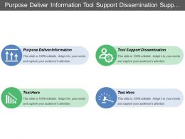 Purpose Deliver Information Tool Support Dissemination Support Business