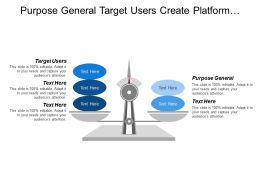 Purpose General Target Users Create Platform Create Topics