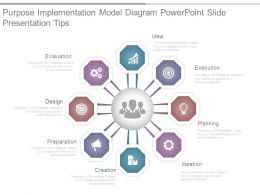 Purpose Implementation Model Diagram Powerpoint Slide Presentation Tips