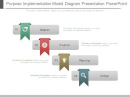 Purpose Implementation Model Diagram Presentation Powerpoint