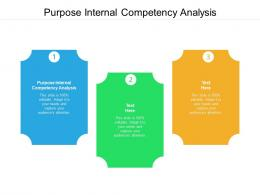 Purpose Internal Competency Analysis Ppt Powerpoint Presentation File Outfit Cpb