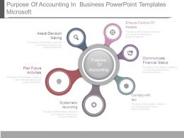 Purpose Of Accounting In Business Powerpoint Templates Microsoft
